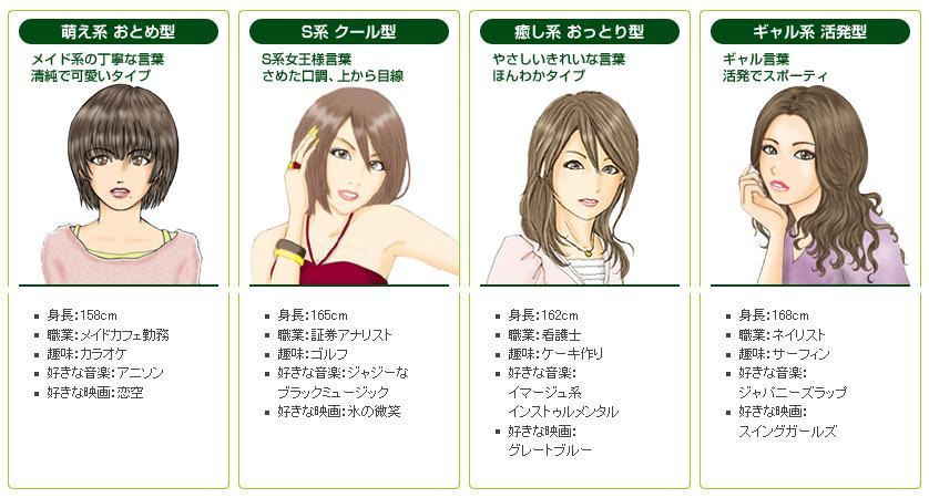 Les femmes japonaises